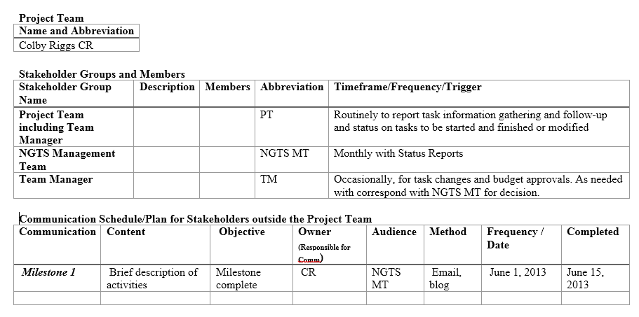 Working Document For Project Templates